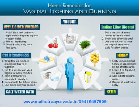 best of Your Burning vagina in