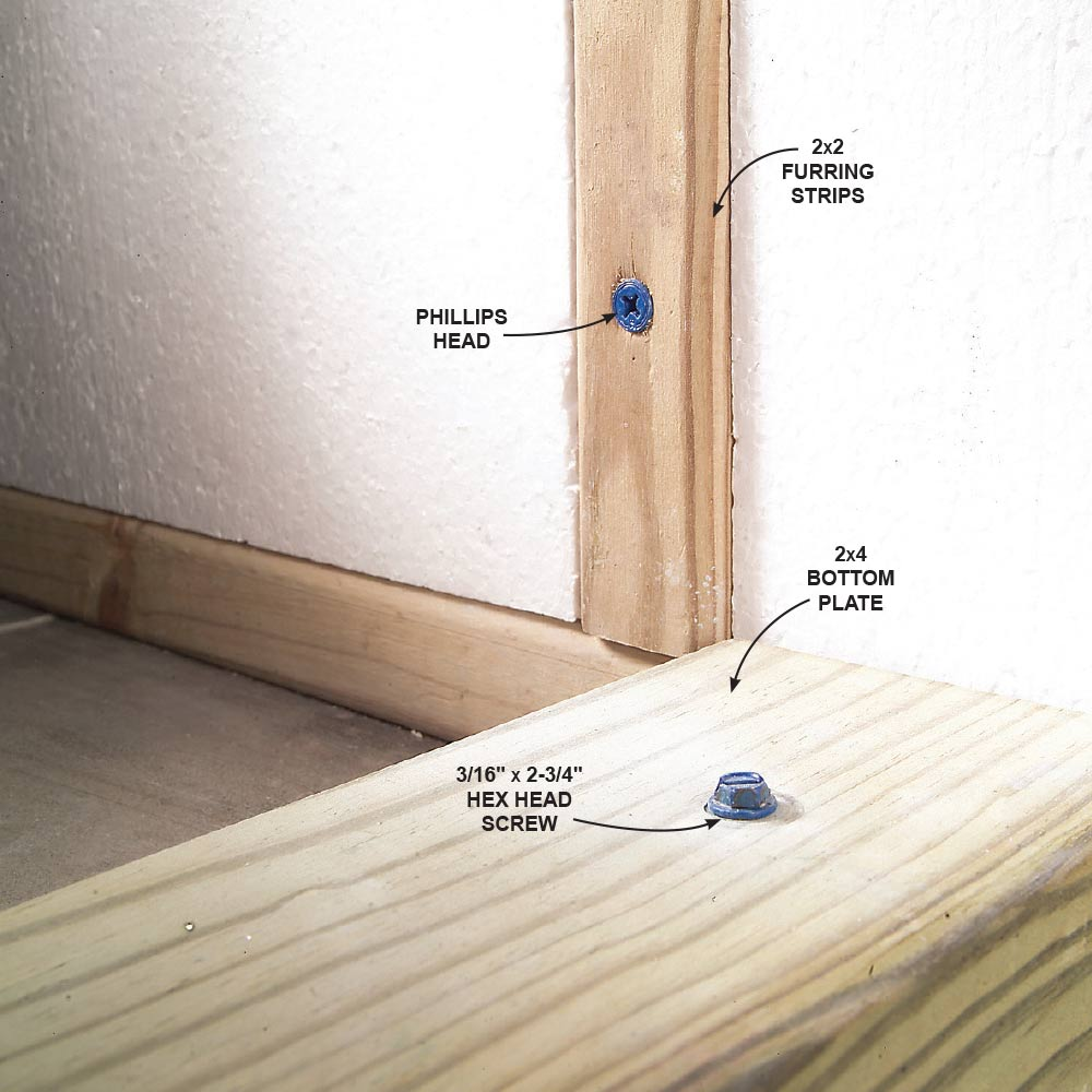 Ginger recomended concrete Furring strip sheetrock